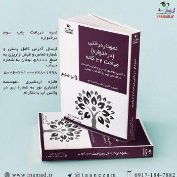 انتشار کتاب نمودار درختی (درختواره مباحث ۲۲ گانه) -                                Copy 350x350 - انتشار کتاب نمودار درختی (درختواره مباحث ۲۲ گانه)